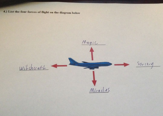List The Four Forces Of Flight