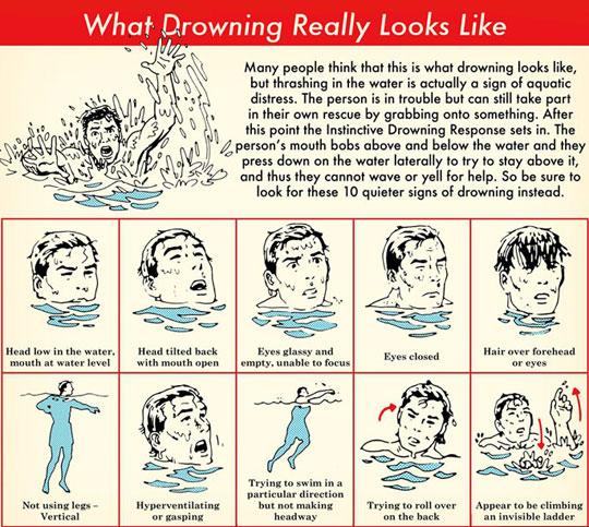 drowning-signs-drawing
