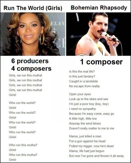 cool-Beyonce-Freddie-Mercury-composer