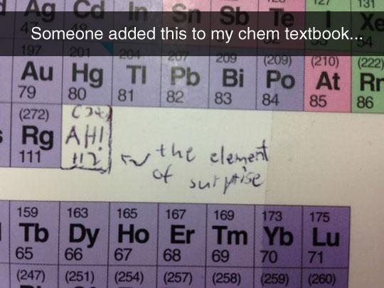 Chemistry Book Much Needed Update