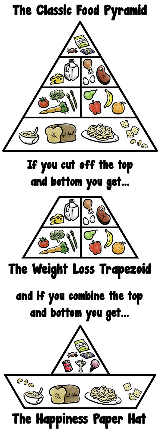 cool-food-pyramid-trapezoid-paper-hat