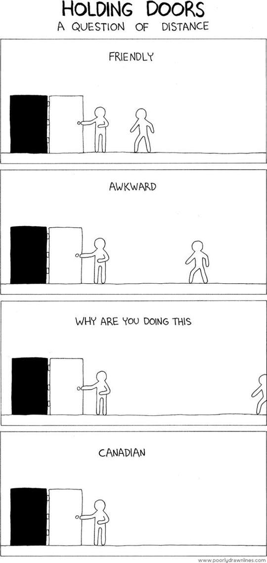 Door Holding Distances