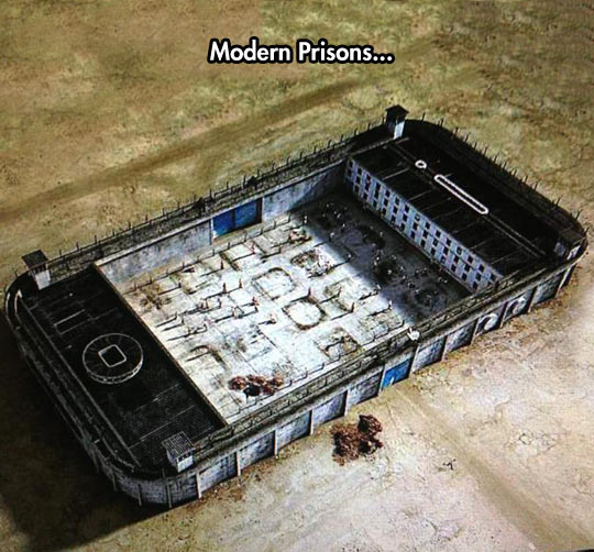 Prisons Nowadays