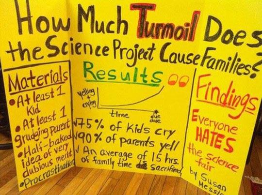 Science Project Turmoil