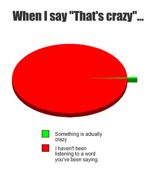 cool-thats-crazy-pie-chart