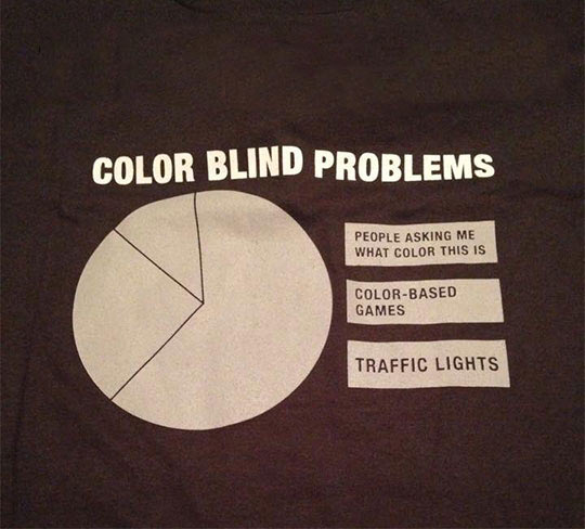 Color Blind People And Their Problems
