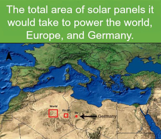 cool-Europe-solar-panel-world-area