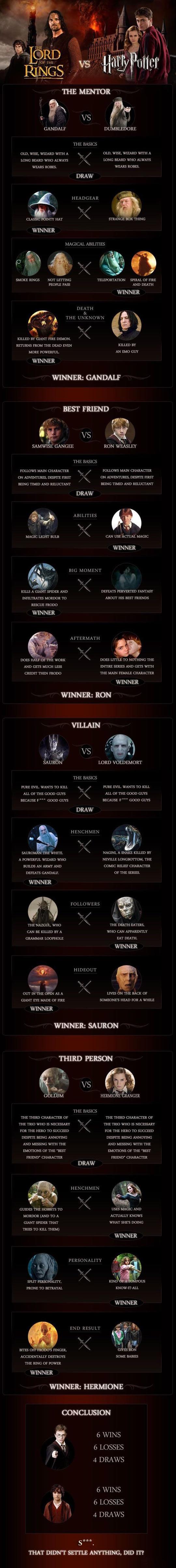 cool-LoTR-Harry-Potter-versus-contest