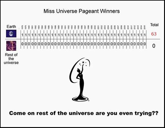 cool-Miss-Universe-Earth-winner