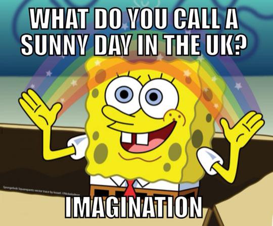 Sunny Day In The UK