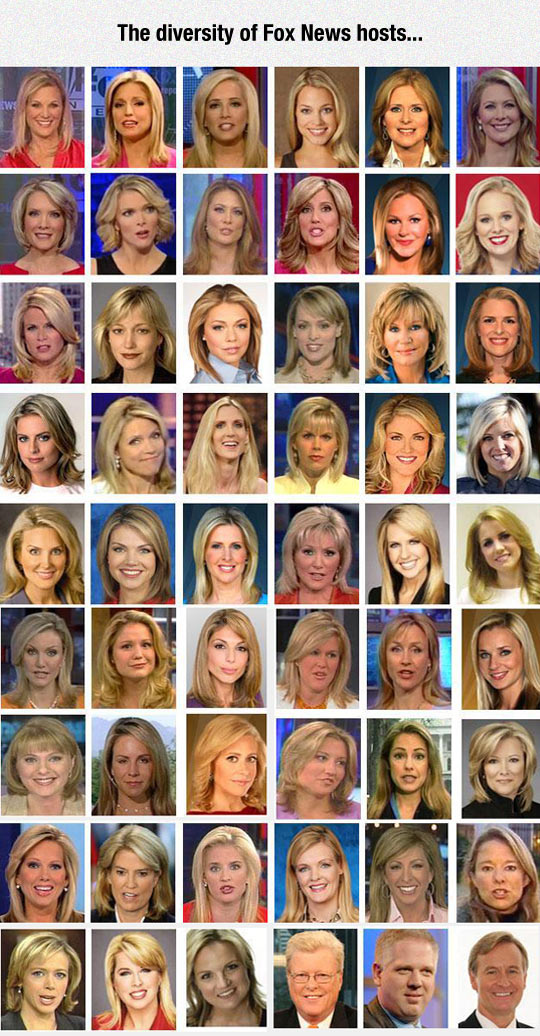 Fox News Hires A Certain Type Of Women