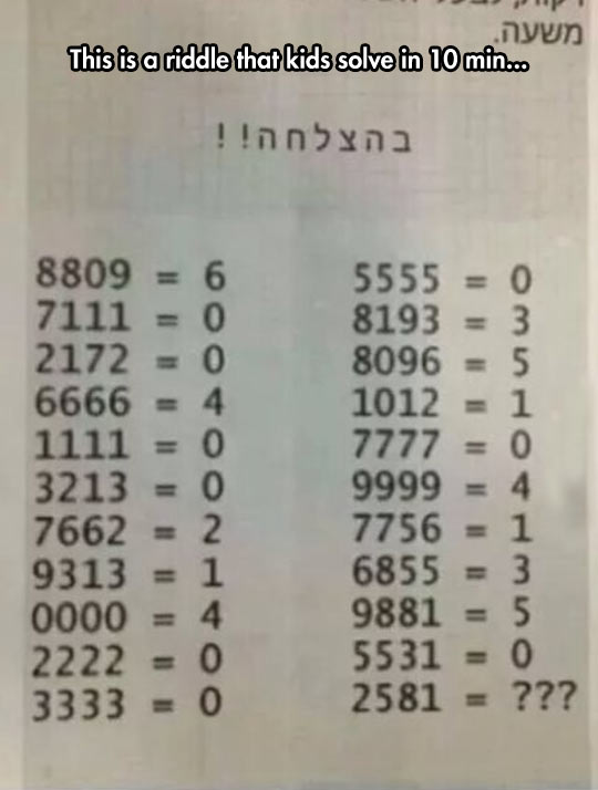Try It, See If You Can Solve It