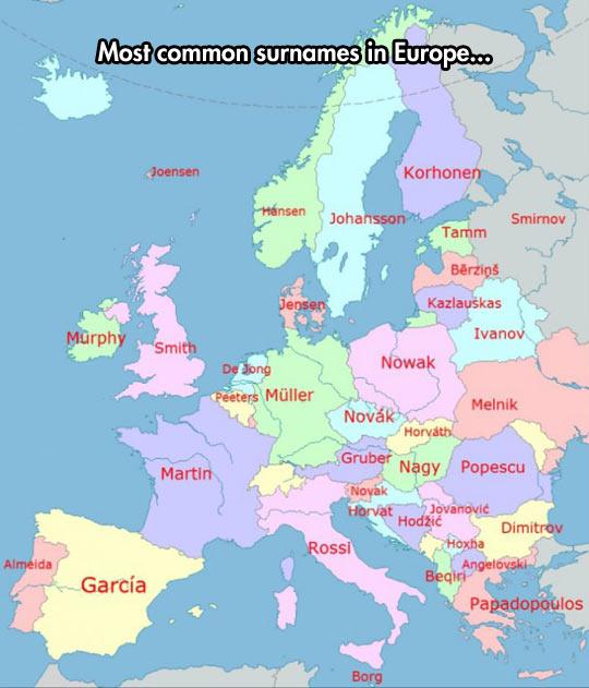 Common European Surnames
