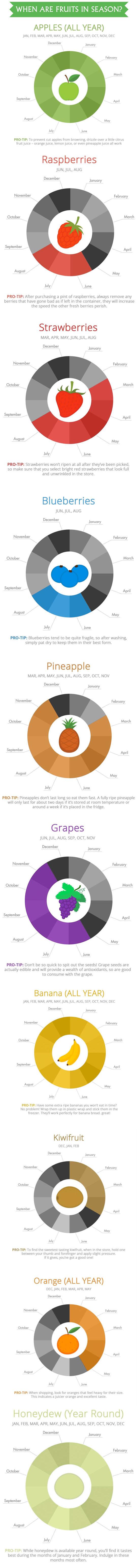 fruit-season-month-apple-raspberries