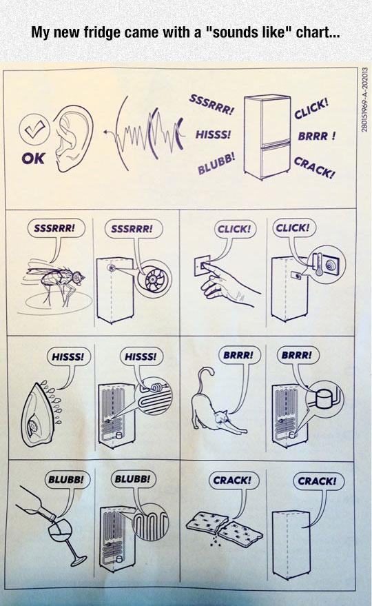 funny-fridge-noises-chart