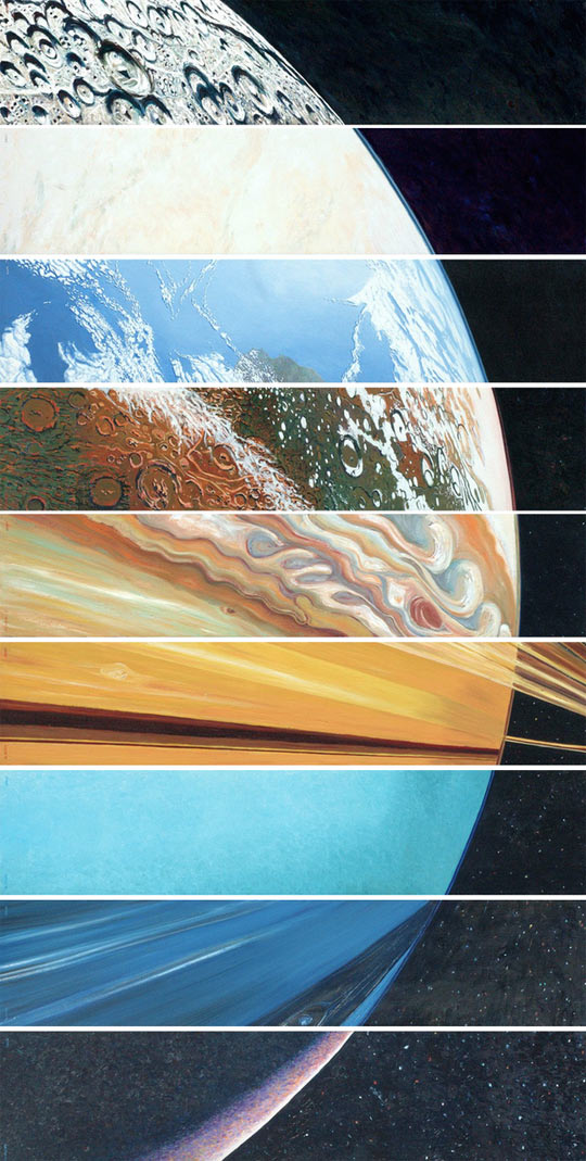 All The Planets Aligned