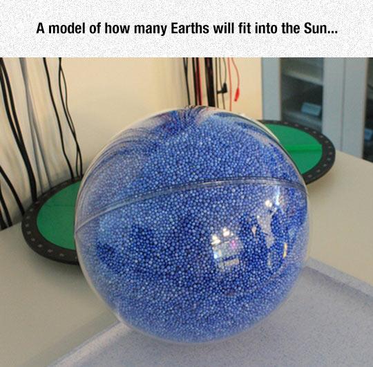 The Sun Is Huge