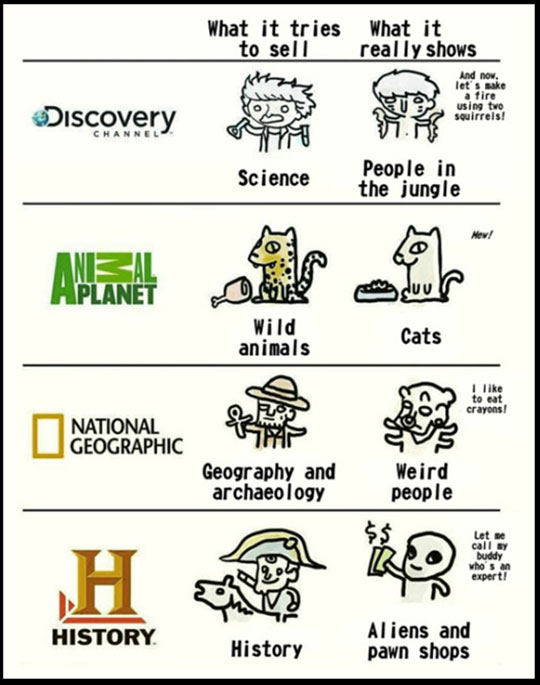 cool-TV-shows-History-Discovery-ad