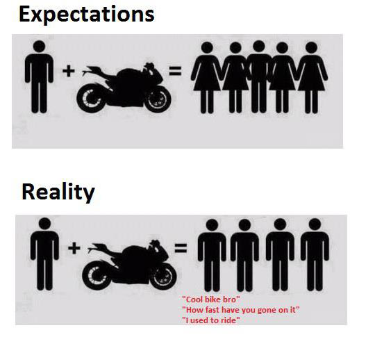 Owning A Motorcycle: Expectations Vs. Reality