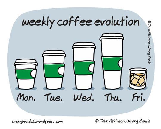 Coffee Evolution