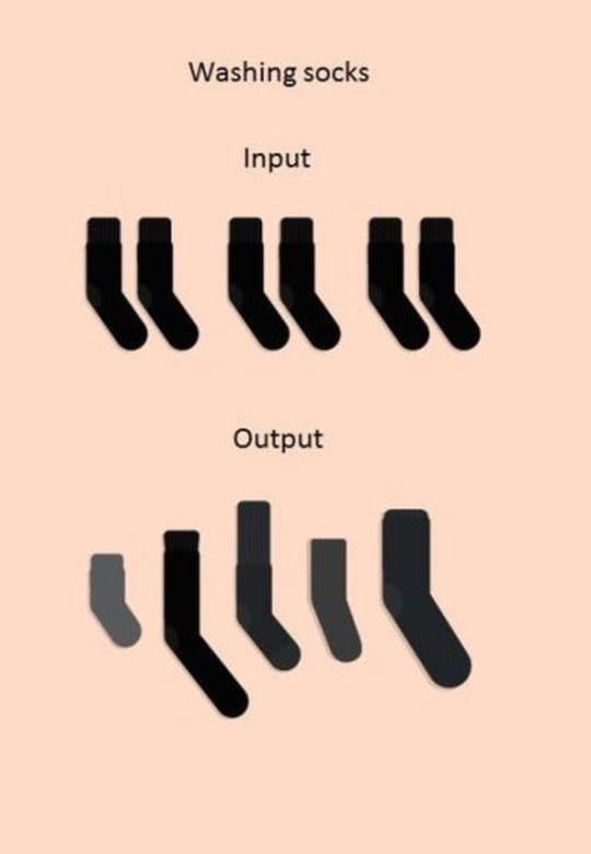 Washing Socks 101