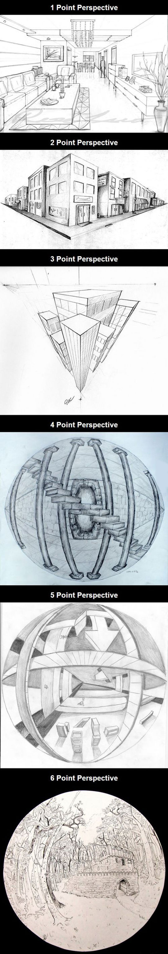 Perspective Points