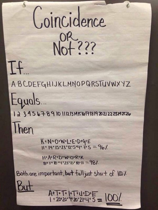 funny-coincidence-alphabet-numbers-attitude