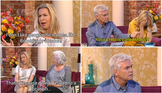 Geographical Names