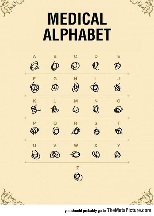 Complete Medical Alphabet