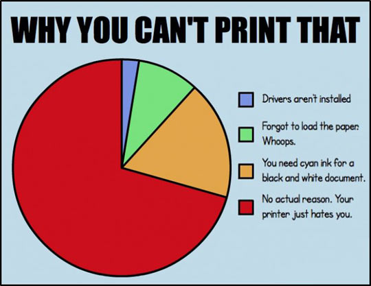 cool-pie-chart-print-drivers-ink