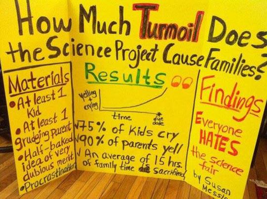 cool-science-fair-turmoil-families