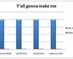DMX Accurate Statistics