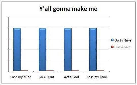DMX Accurate Statistics