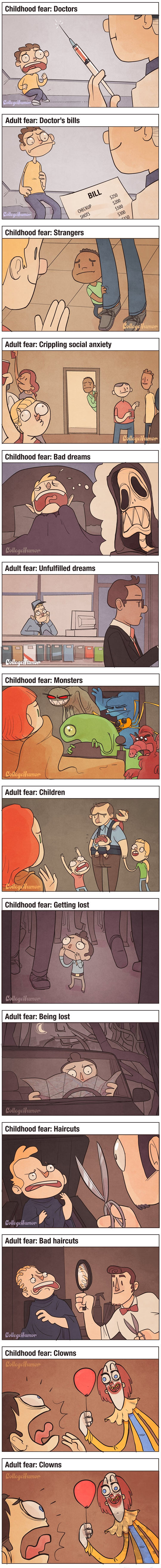 Fears Then And Now