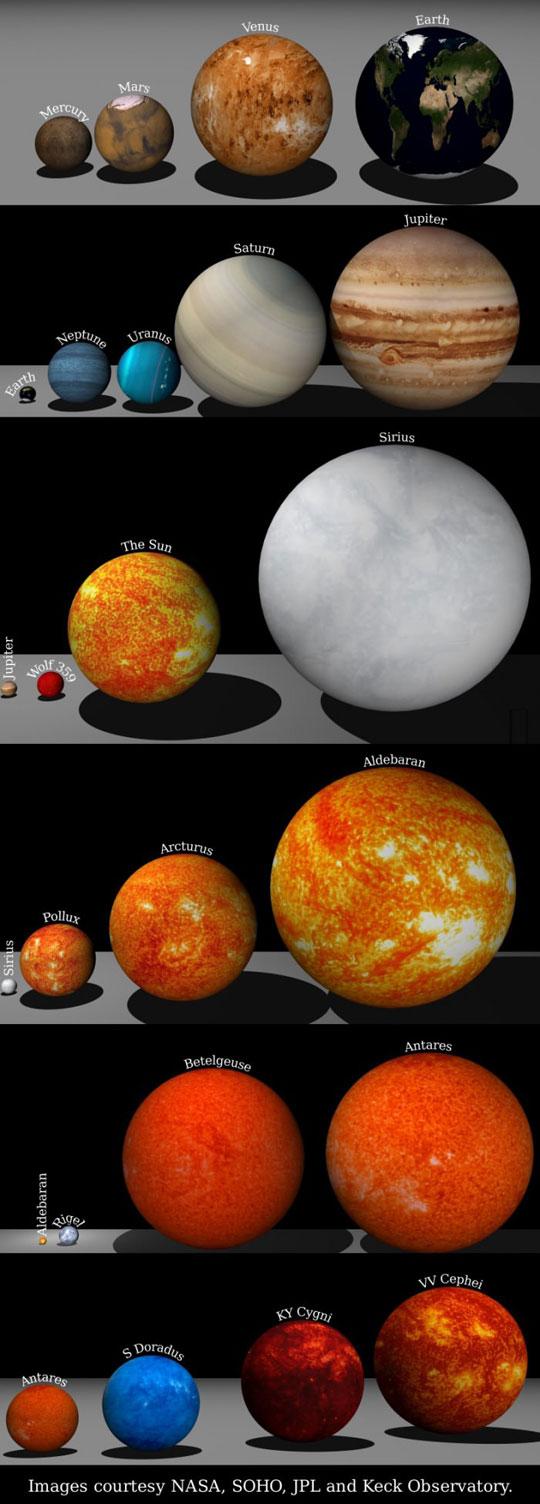 planet-size-stars-Earth-Sun