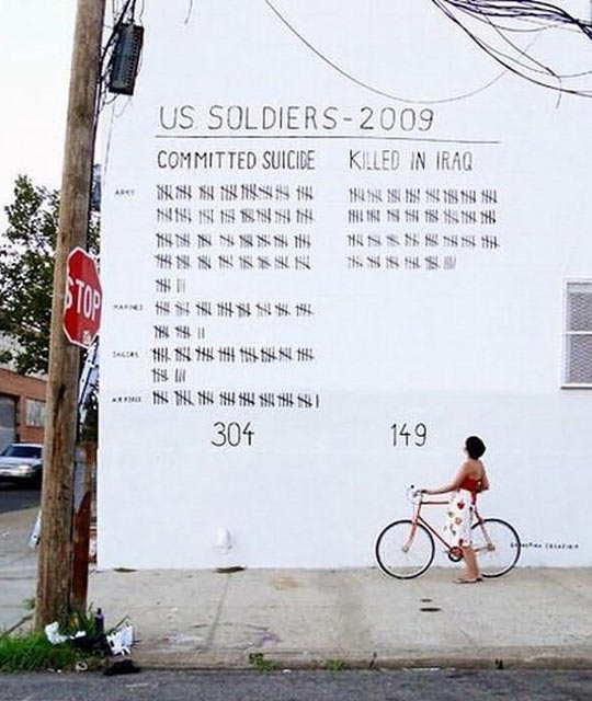 wall-US-soldiers-Iraq-number