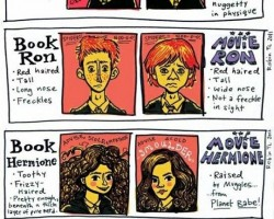 Book Harry Potter Vs. Movie Harry Potter