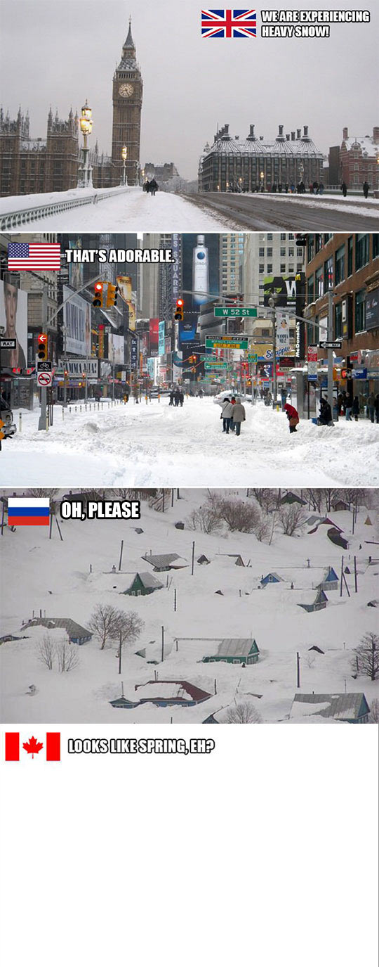 Winter Season Around The World