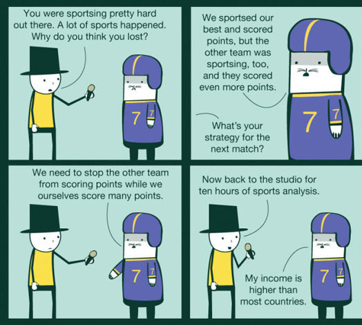Sports In A Nutshell