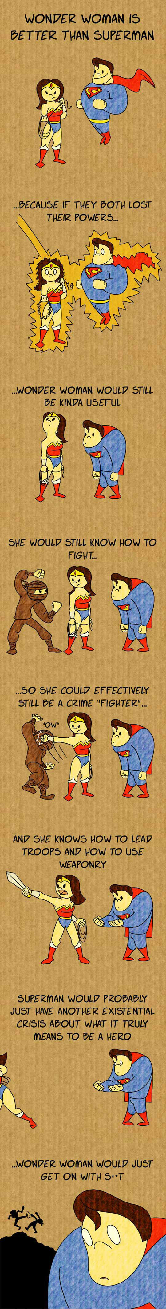 Wonder Woman And Super Man Compared