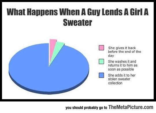 When A Man Lends A Girl A Sweater