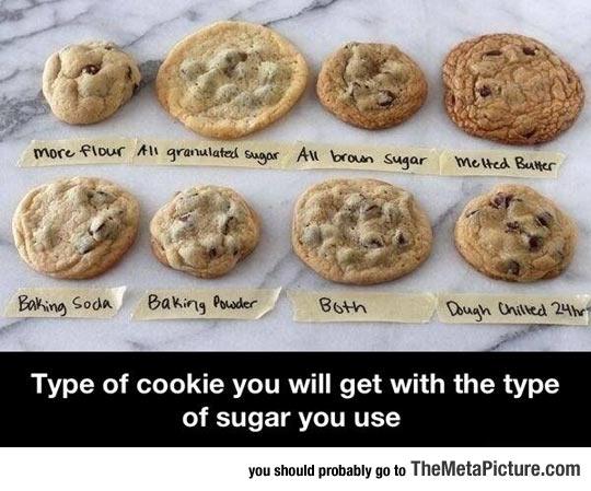 Cookies Vs. Sugar