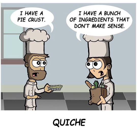 The Creation Of A Recipe