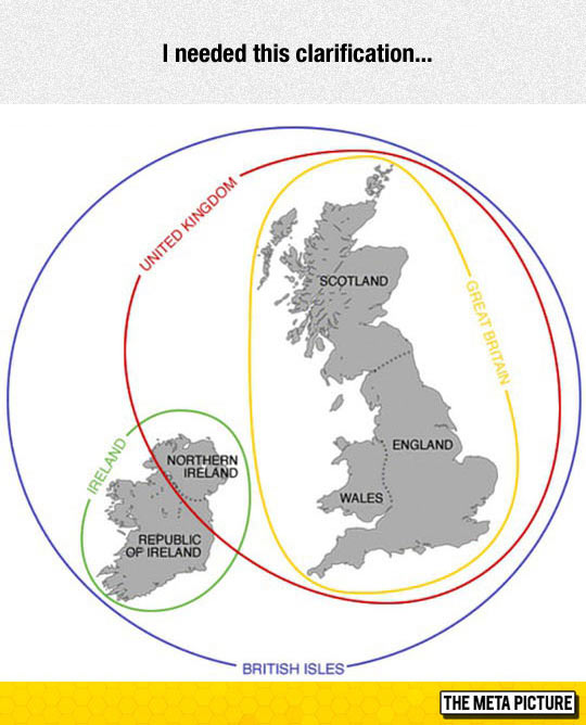 The British Isles Explained
