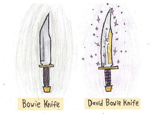 Different Types Of Knives