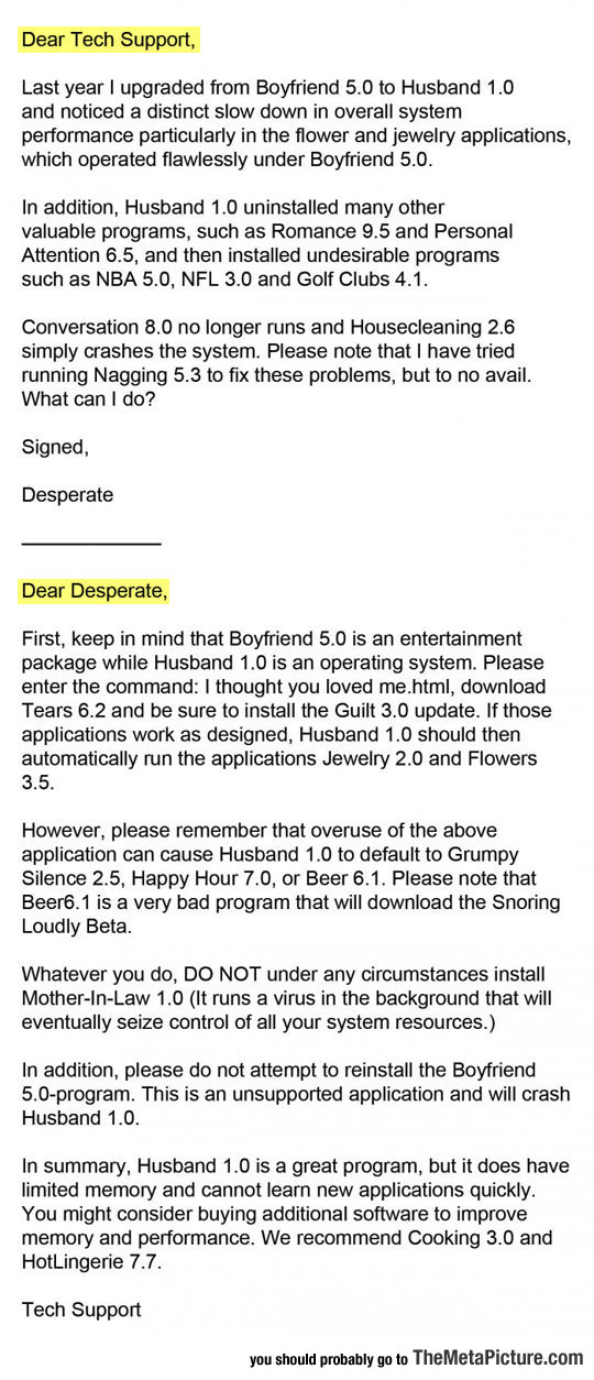 Dear Desperate