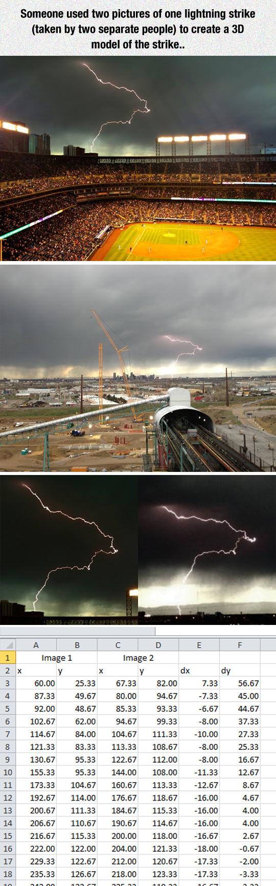 Lightning 3D Recreation