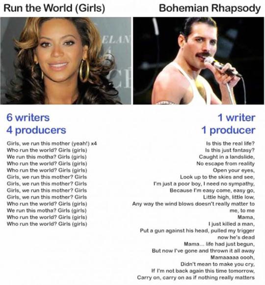 funny-Beyonce-Freddie-Mercury-writers