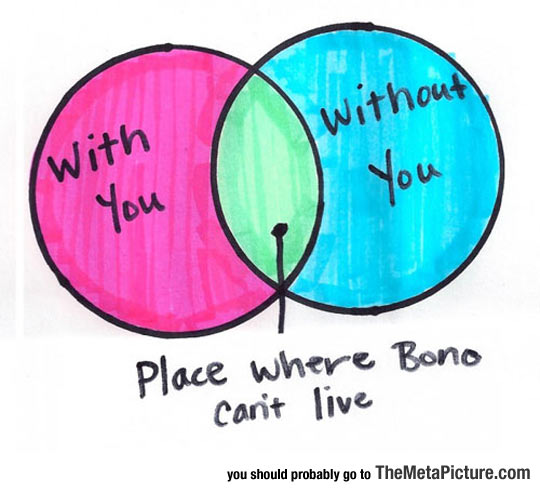The Place Where Bono Can