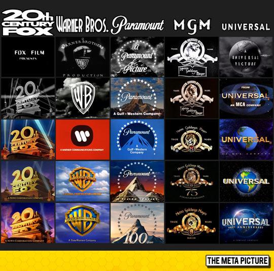 Movie Studio Logos Through The Years